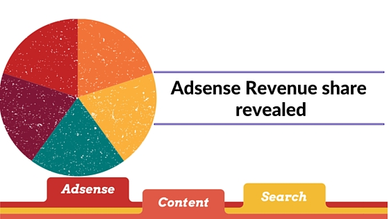 how much Adsense revenue share